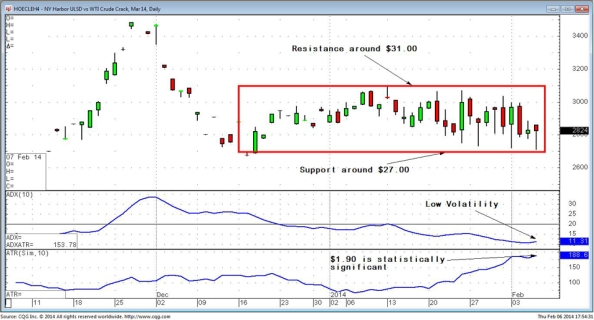 rw-chart1